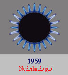 Nederlands gas
